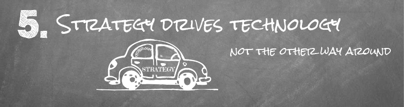 Strategy Drives Technology